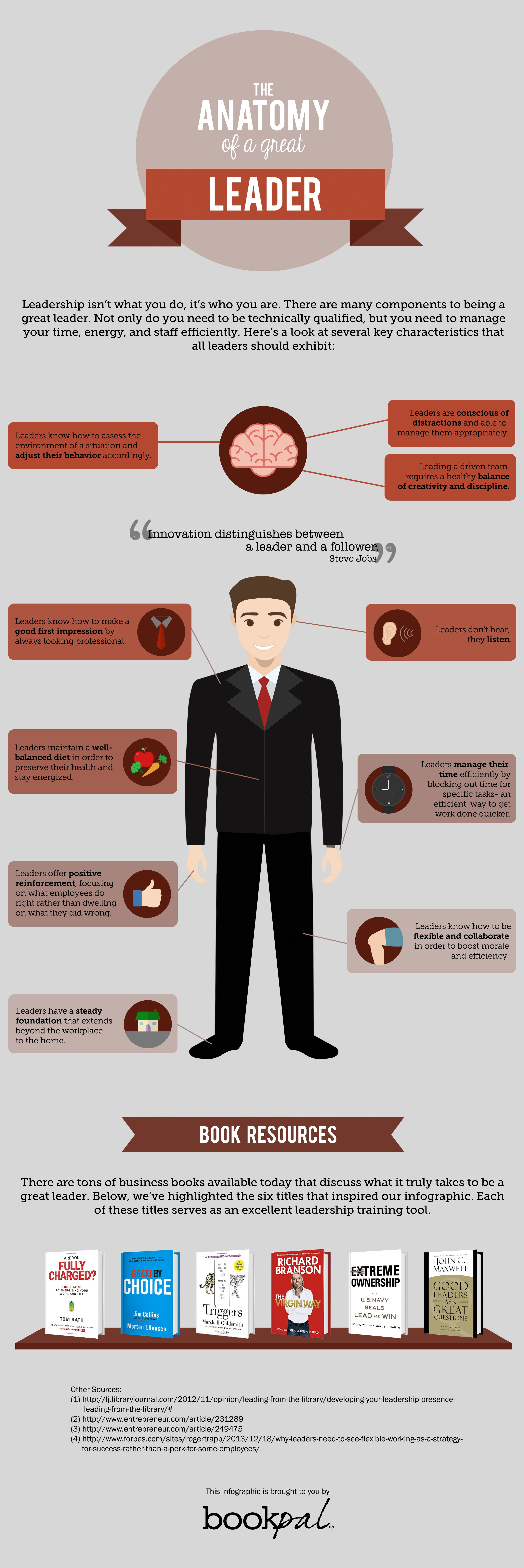 Infographic: The Anatomy of a Great Leader