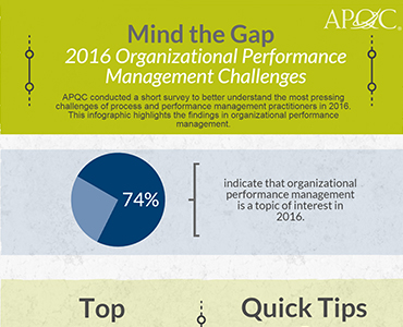 infographic-performance-management-challenges