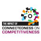 The Impact of Connectedness on Competitiveness